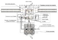 Організація складу цементу